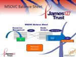 msovc balance sheet
