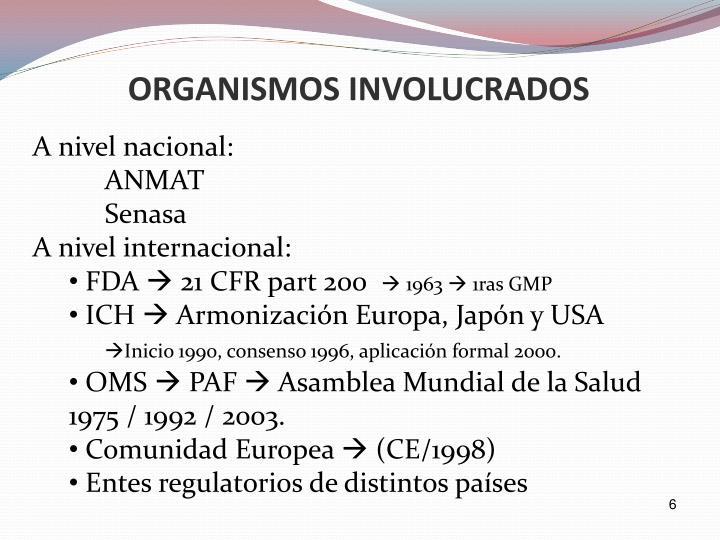 ORGANISMOS INVOLUCRADOS