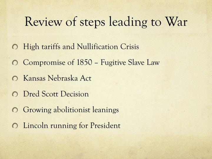 Review of steps leading to War