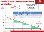 gr fica 3 costo de oportunidad caf vs gasolina