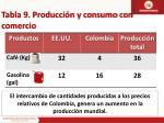 tabla 9 producci n y consumo con comercio
