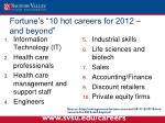 fortune s 10 hot careers for 2012 and beyond