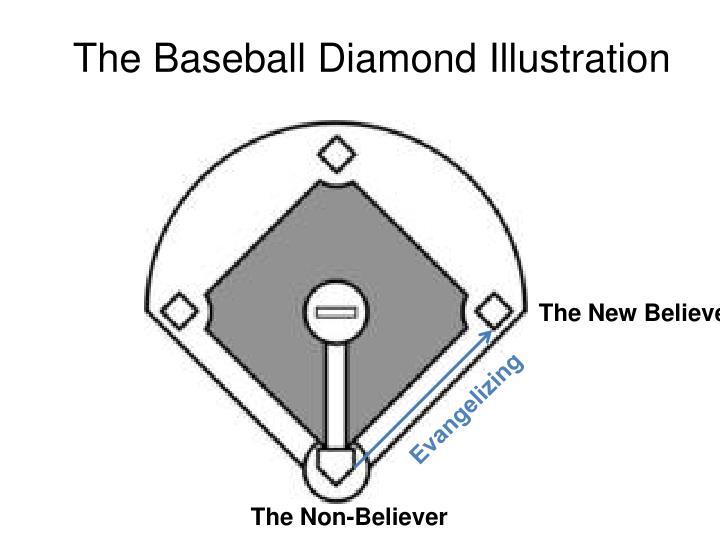 The Baseball Diamond Illustration
