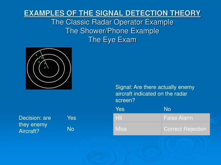 EXAMPLES OF THE SIGNAL DETECTION THEORY
