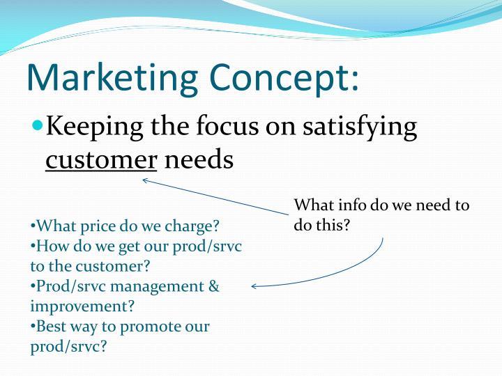 Marketing Concept:
