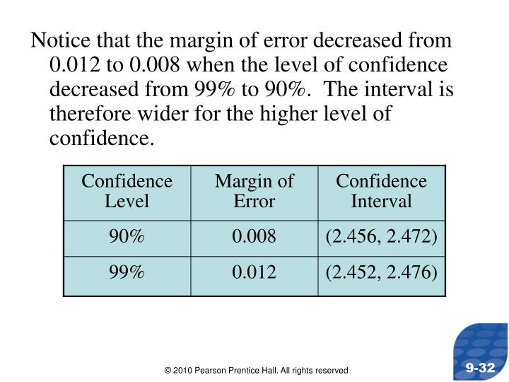 Notice that the margin of error decreased from 0.012 to 0.008 when the level of confidence decreased from 99% to 90%.  The interval is therefore wider for the higher level of confidence.