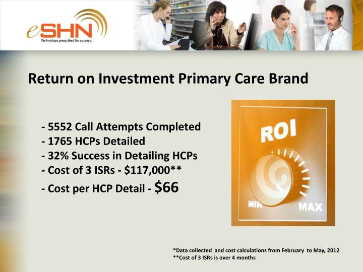 Return on Investment Primary Care Brand