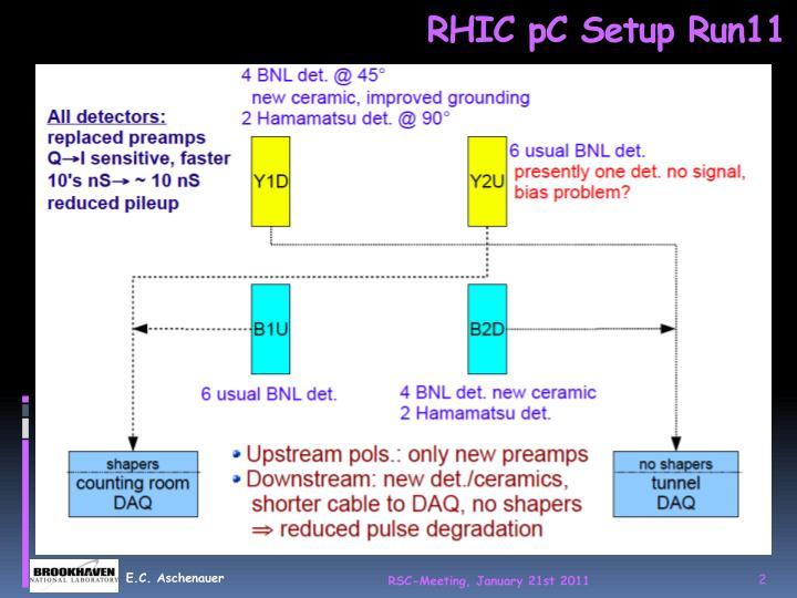 Rhic pc setup run11