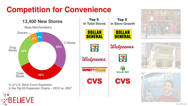 Competition for Convenience