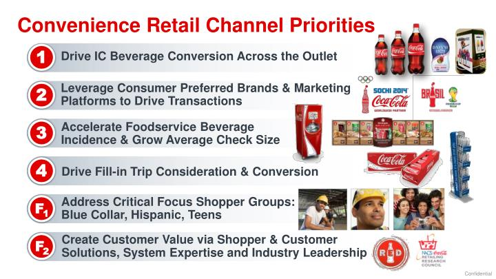 Convenience Retail Channel Priorities