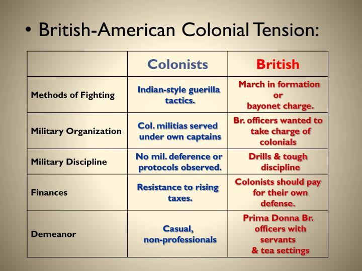 British-American Colonial Tension:
