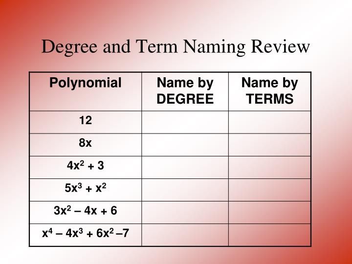 Degree and Term Naming Review