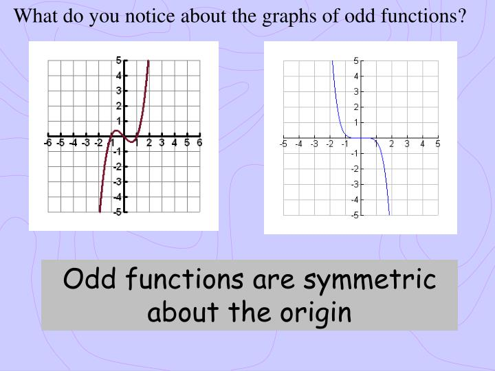 What do you notice about the graphs of odd functions?