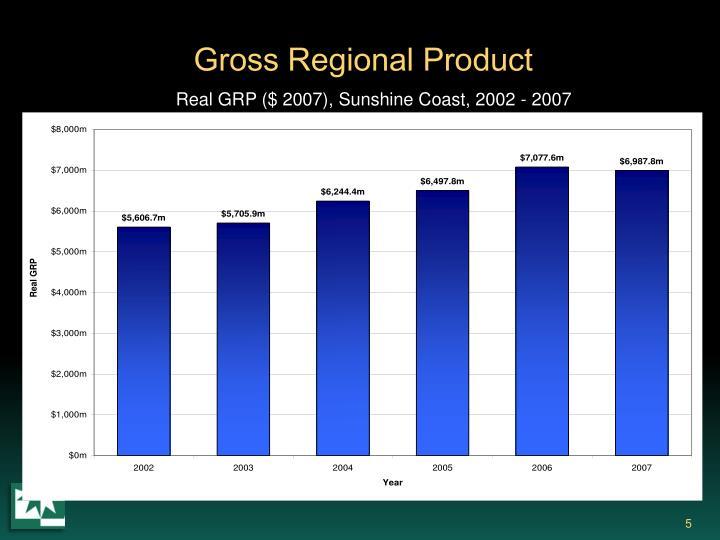 Gross Regional Product