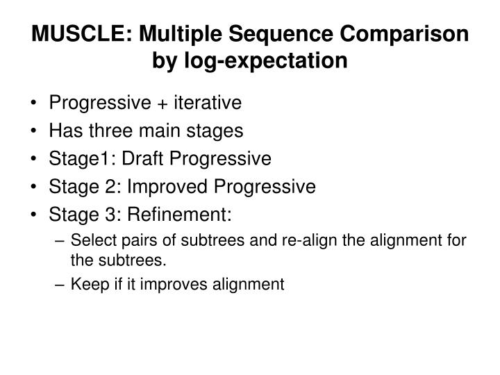 MUSCLE: Multiple Sequence Comparison by log-expectation