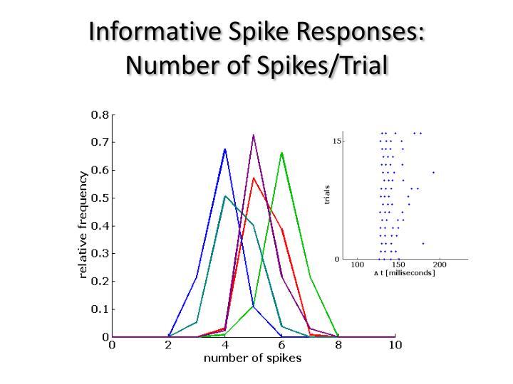 Informative Spike Responses: