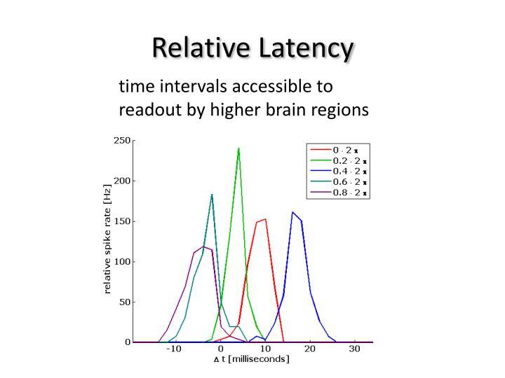 Relative Latency