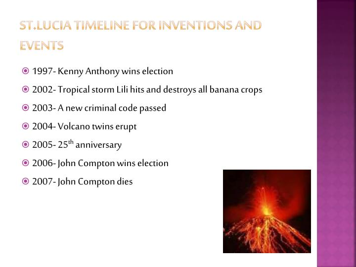 St.Lucia timeline for inventions and events