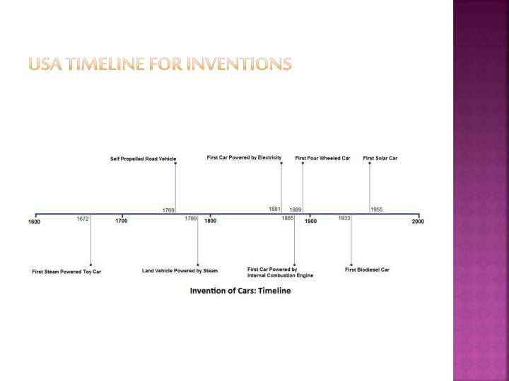 USA Timeline for inventions