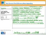 non donors find efficiency most appealing