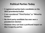 political parties today1