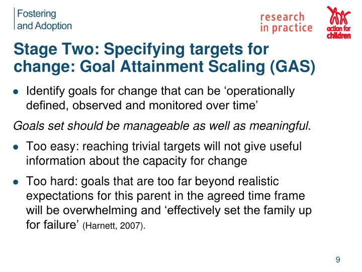 Stage Two: Specifying targets for change: Goal Attainment Scaling (GAS)