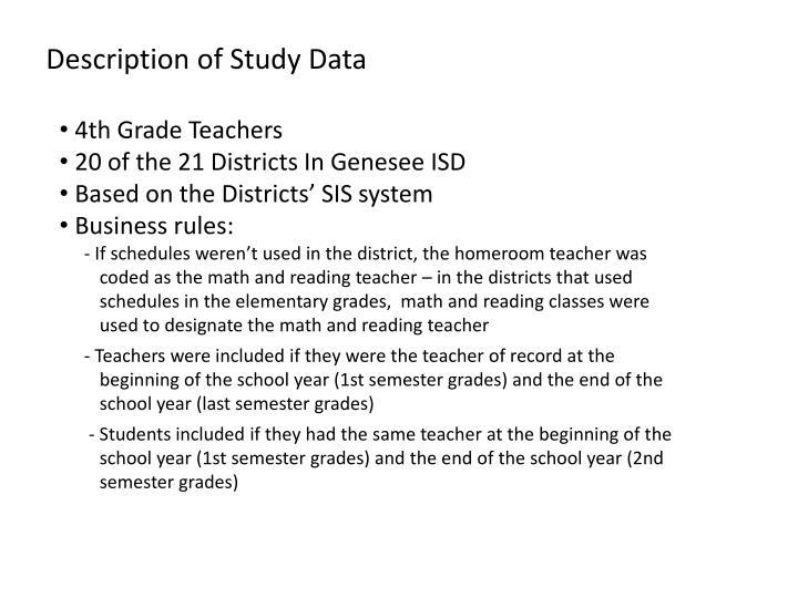 Description of Study Data