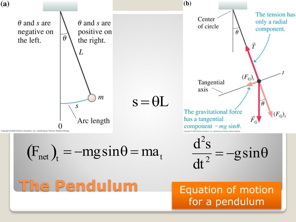 PPT - Oscillations and Simple Harmonic Motion : PowerPoint