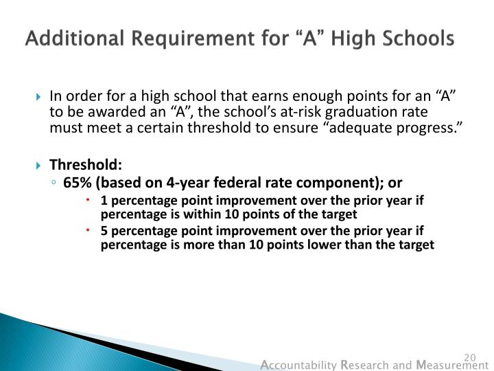 "Additional Requirement for ""A"" High Schools"