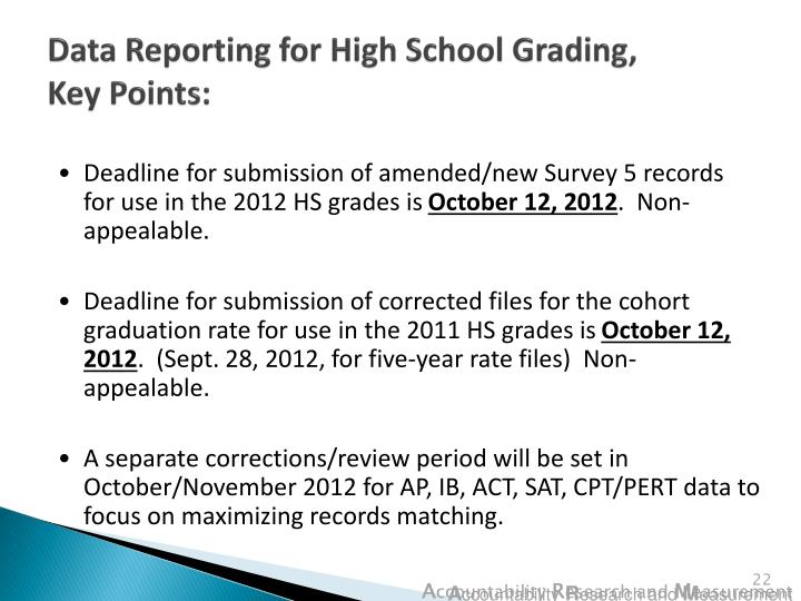Data Reporting for High School Grading,