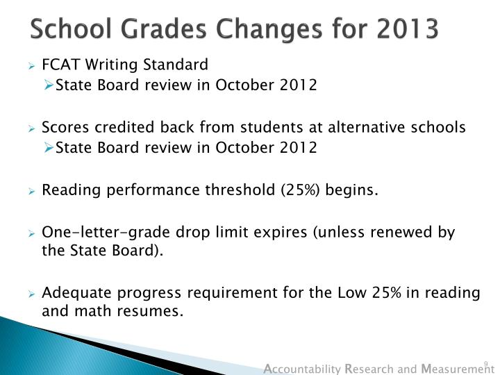 School Grades Changes for 2013