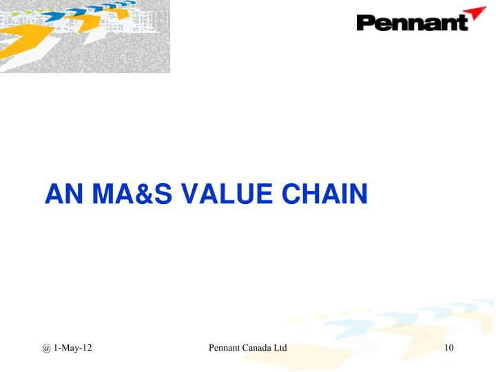 An MA&S Value Chain