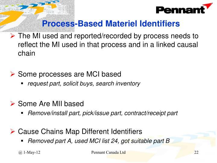 Process-Based Materiel Identifiers