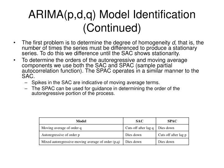 ARIMA(p,d,q) Model Identification (Continued)