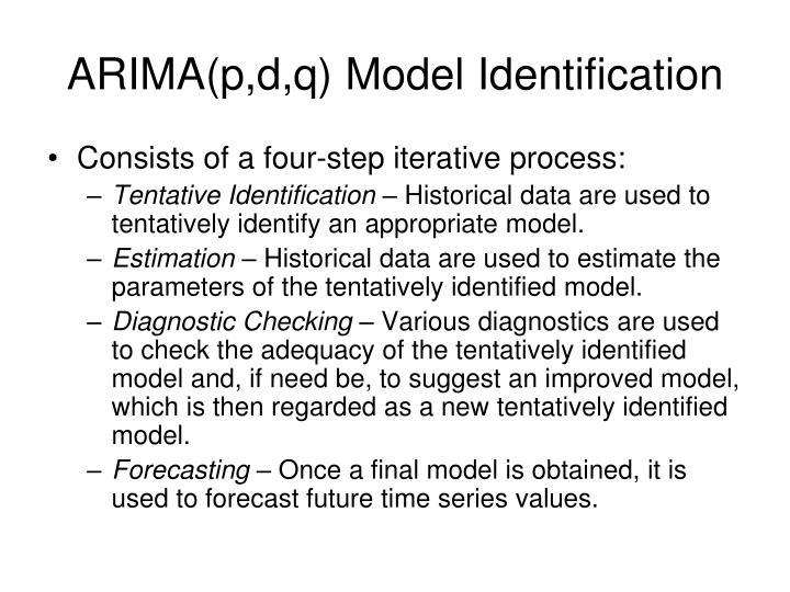 ARIMA(p,d,q) Model Identification