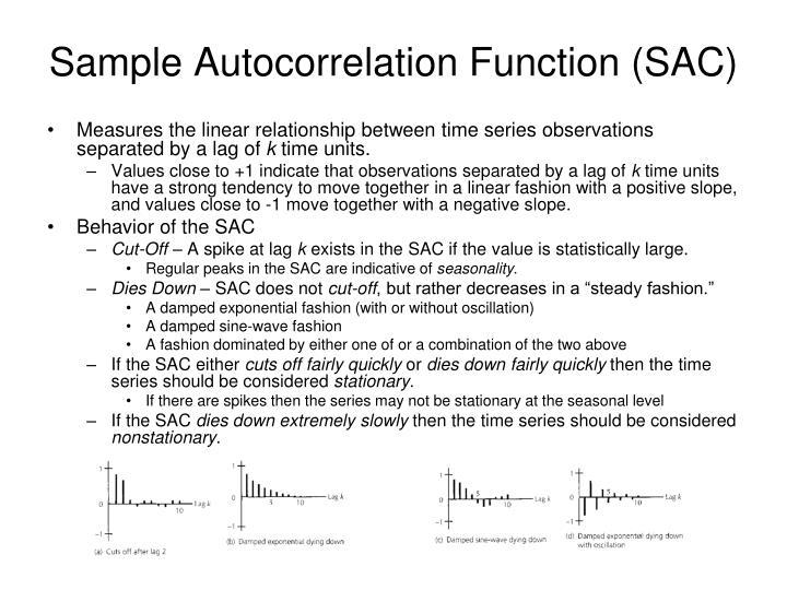 Sample Autocorrelation Function (SAC)