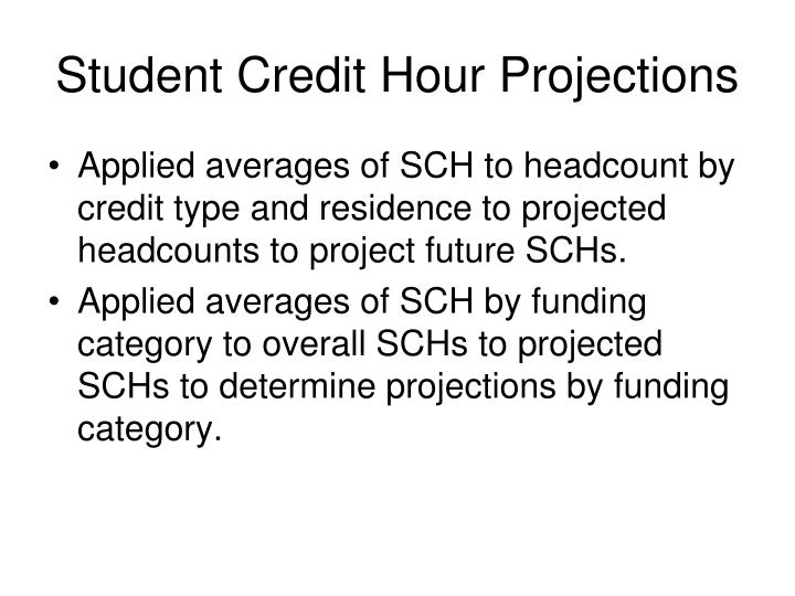 Student Credit Hour Projections