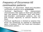 frequency of occurrence hs continuation patterns