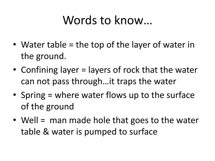 Words to know…