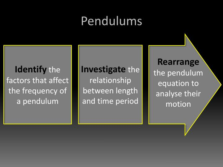 Pendulums1