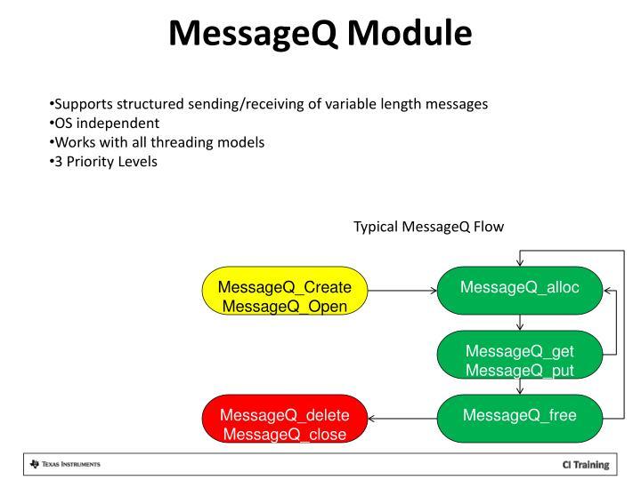 MessageQ