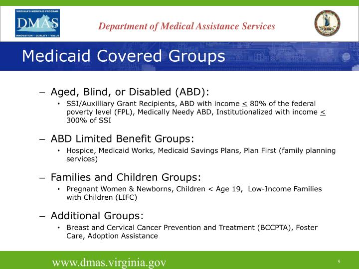Medicaid Covered Groups