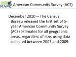 american community survey acs