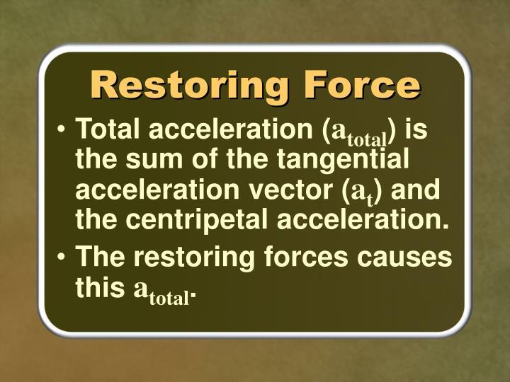 Restoring Force