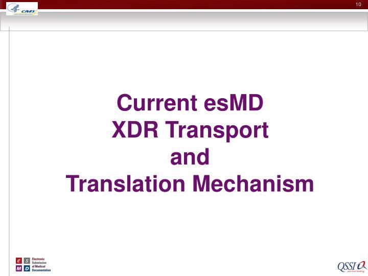 Current esMD
