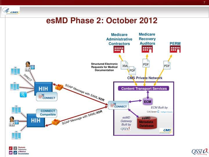 esMD Phase 2: October 2012