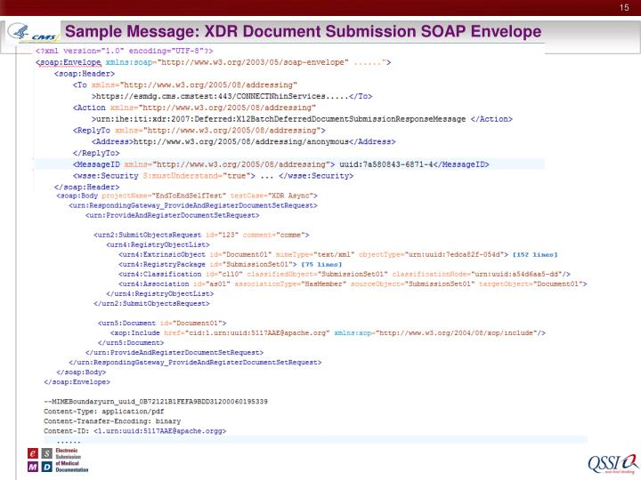 Sample Message: XDR Document Submission SOAP Envelope
