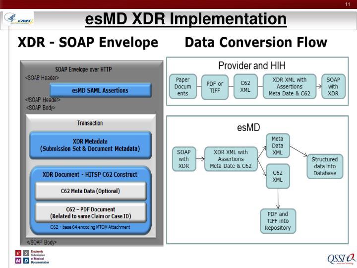 esMD XDR Implementation