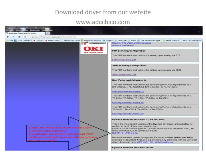 Download driver from our website www adcchico com