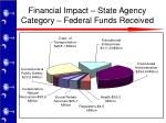 financial impact state agency category federal funds received